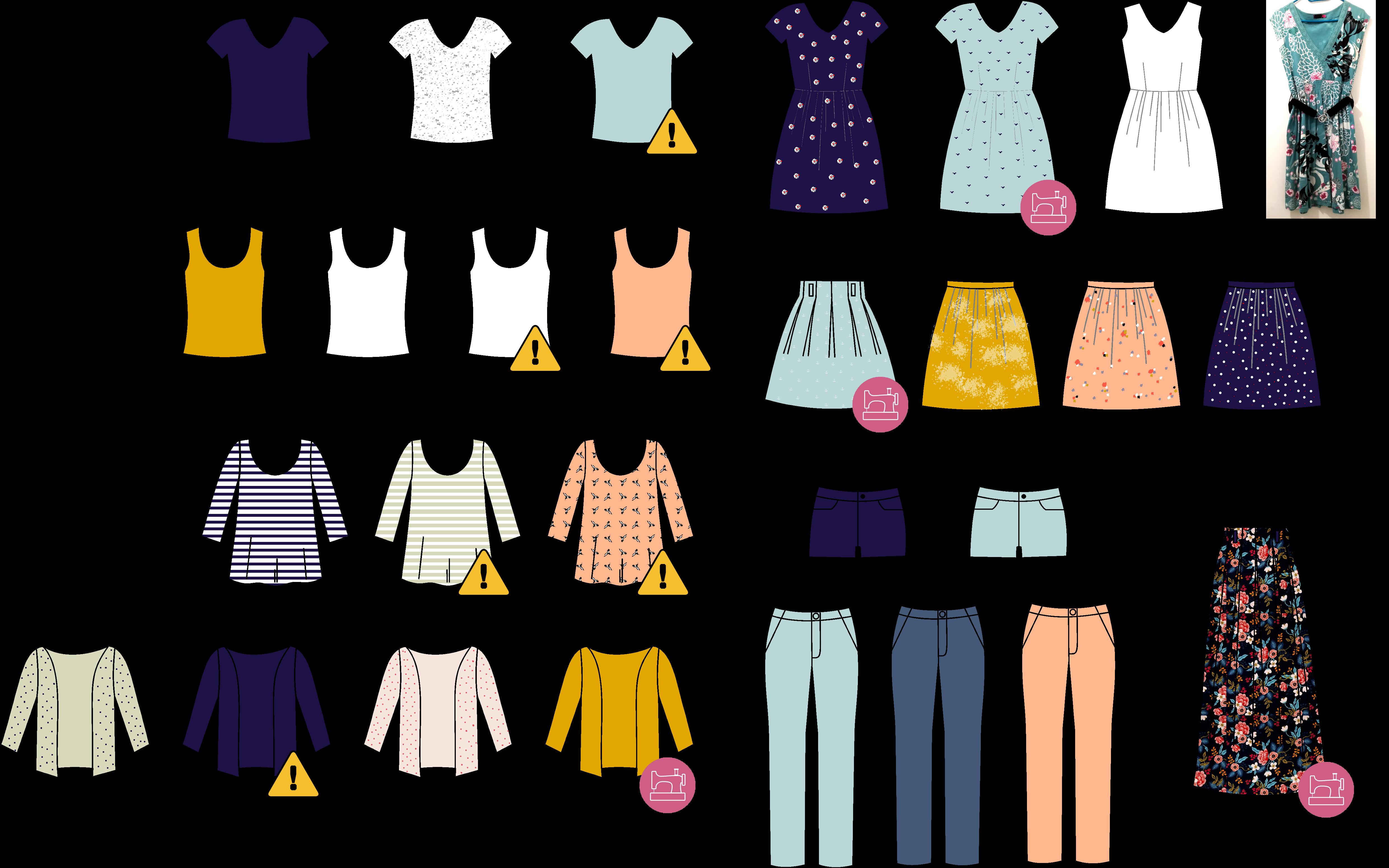 inventaire garde robe wardrobe architect semaine 11