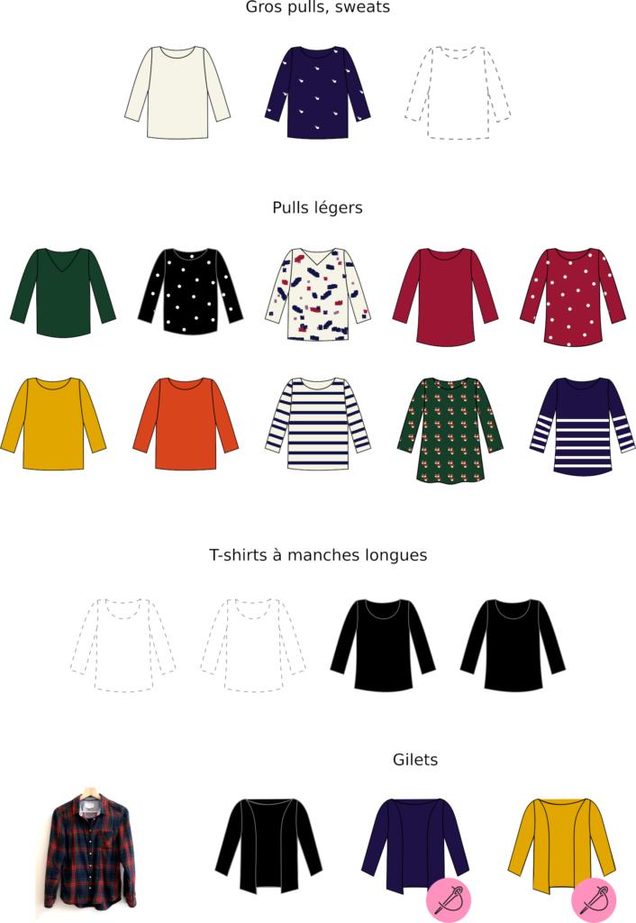 penderie garde robe capsule automne hiver wardrobe architect